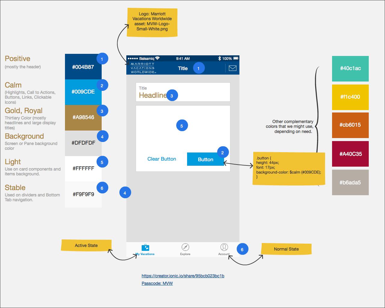IOS Mobile App Prototype